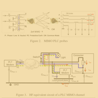 PLC_conference_ISPLC11_1